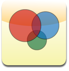 Data overlapping and area proportional venn diagram venn diagram ccuart Gallery